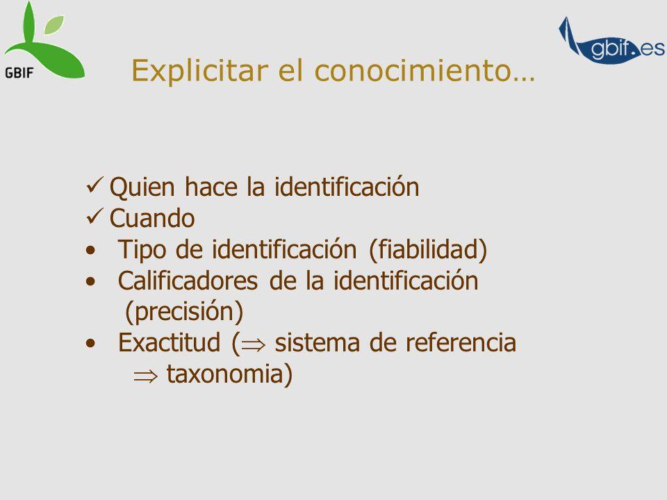 Explicitar el conocimiento… Quien hace la identificación Cuando Tipo de identificación (fiabilidad) Calificadores de la identificación (precisión) Exa
