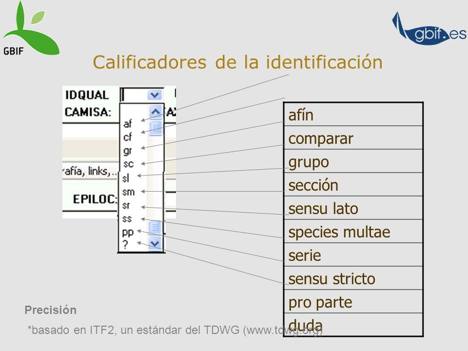 Calificadores de la identificación afín comparar grupo sección sensu lato species multae serie sensu stricto pro parte duda Precisión *basado en ITF2,