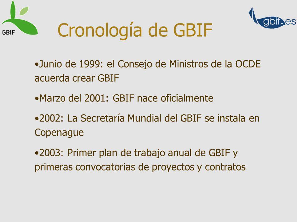 Junio de 1999: el Consejo de Ministros de la OCDE acuerda crear GBIF Marzo del 2001: GBIF nace oficialmente 2002: La Secretaría Mundial del GBIF se in
