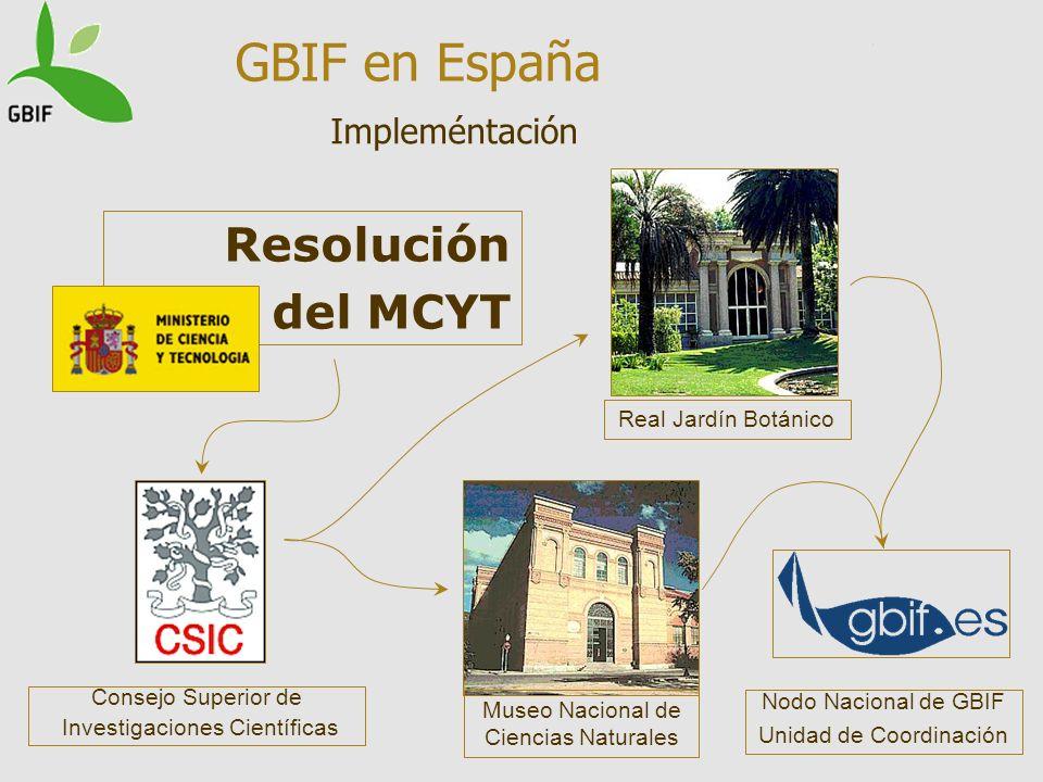 Museo Nacional de Ciencias Naturales Real Jardín Botánico Resolución del MCYT Consejo Superior de Investigaciones Científicas Nodo Nacional de GBIF Un