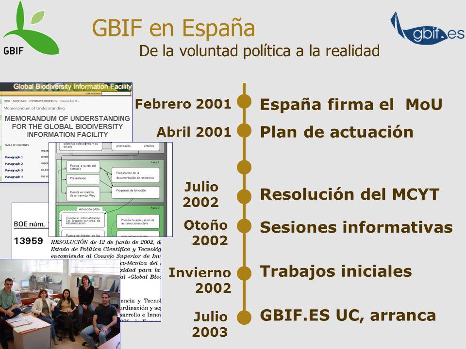 España firma el MoU Plan de actuación Abril 2001 Resolución del MCYT Sesiones informativas Trabajos iniciales GBIF.ES UC, arranca De la voluntad polít