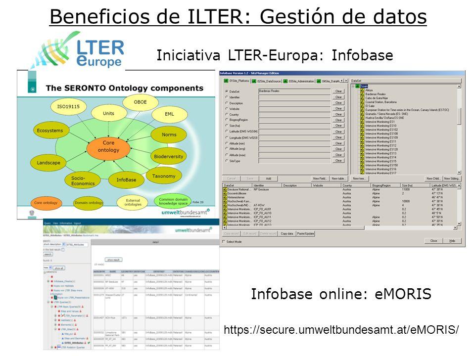 Beneficios de ILTER: Gestión de datos Iniciativa LTER-Europa: Infobase Infobase online: eMORIS https://secure.umweltbundesamt.at/eMORIS/