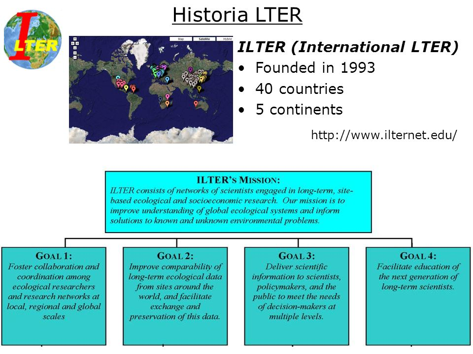 LTER Sites National Networks Global Networking of Ecosystem research sites Regional Networks Global ILTER www.ilternet.edu local global Estructura característica LTER Collaboration Comparability and exchange of data Education and training Deliver scientific information to policy makers