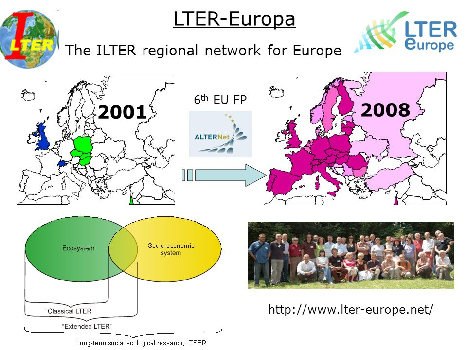The ILTER regional network for Europe LTER-Europa 2008 http://www.lter-europe.net/ 6 th EU FP