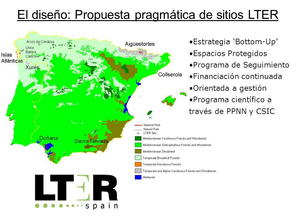 El diseño: Propuesta pragmática de sitios LTER Estrategia Bottom-Up Espacios Protegidos Programa de Seguimiento Financiación continuada Orientada a gestión Programa científico a través de PPNN y CSIC