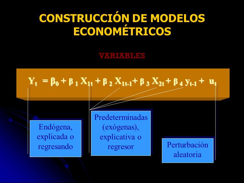CONSTRUCCIÓN DE MODELOS ECONOMÉTRICOS VARIABLES Yt = = β0 + β 1 X1t + β 2 X1t-1+ β 3 X2t + β 4 yt-1 + ut Endógena, explicada o regresando Predetermina