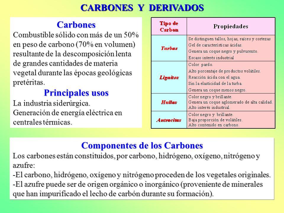 Carbones Combustible sólido con más de un 50% en peso de carbono (70% en volumen) resultante de la descomposición lenta de grandes cantidades de mater