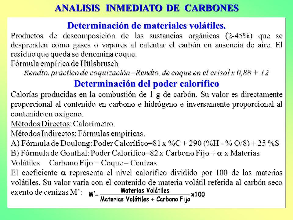 Determinación de materiales volátiles. Productos de descomposición de las sustancias orgánicas (2-45%) que se desprenden como gases o vapores al calen
