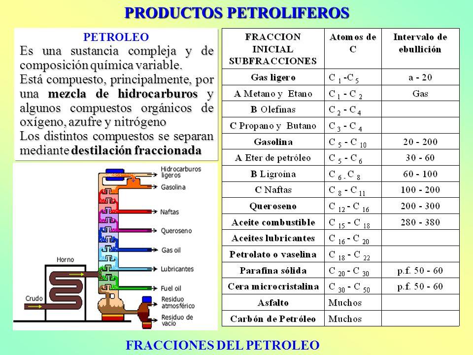 FRACCIONES DEL PETROLEO PETROLEO Es una sustancia compleja y de composición química variable.
