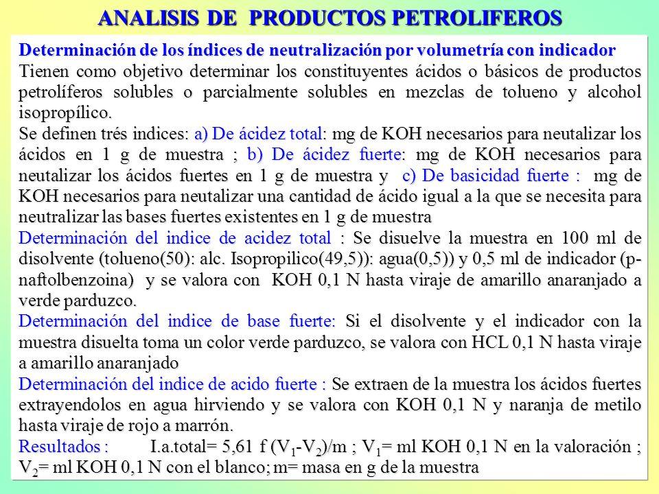 ANALISIS DE PRODUCTOS PETROLIFEROS Determinación de los índices de neutralización por volumetría con indicador Tienen como objetivo determinar los constituyentes ácidos o básicos de productos petrolíferos solubles o parcialmente solubles en mezclas de tolueno y alcohol isopropílico.