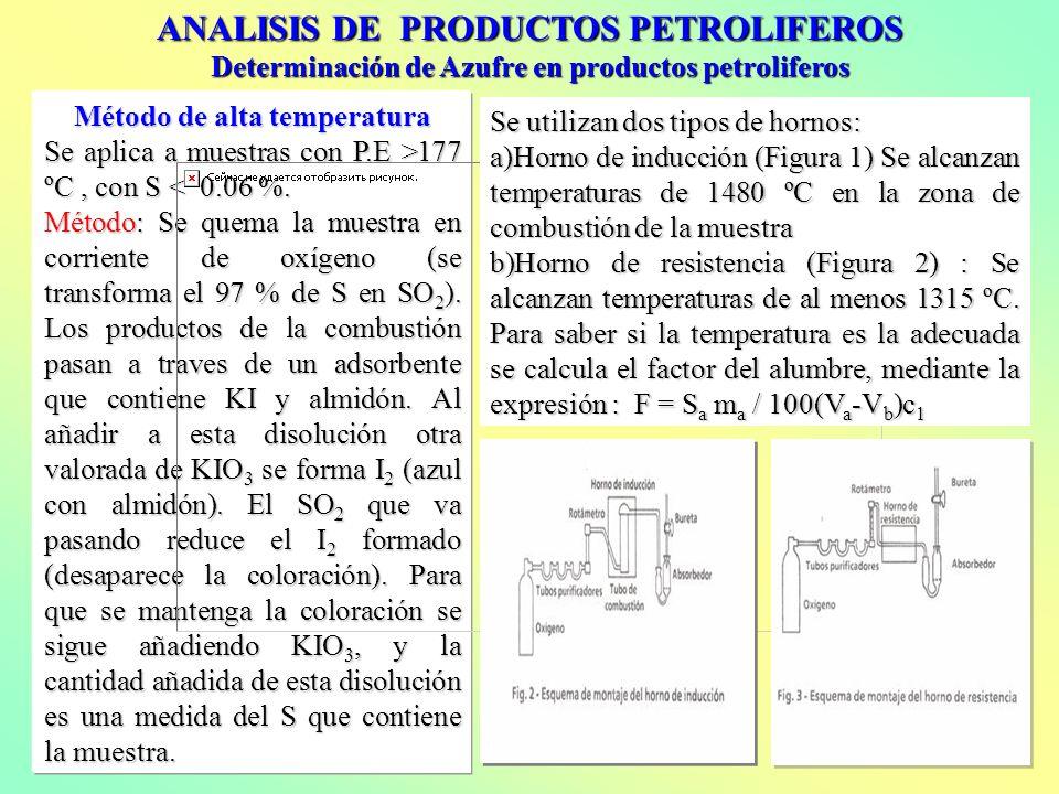 ANALISIS DE PRODUCTOS PETROLIFEROS Determinación de Azufre en productos petroliferos Método de alta temperatura Se aplica a muestras con P.E >177 ºC, con S 177 ºC, con S < 0.06 %.
