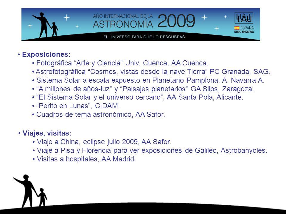 Exposiciones: Fotográfica Arte y Ciencia Univ. Cuenca, AA Cuenca. Astrofotográfica Cosmos, vistas desde la nave Tierra PC Granada, SAG. Sistema Solar