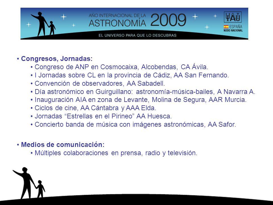 Congresos, Jornadas: Congreso de ANP en Cosmocaixa, Alcobendas, CA Ávila. I Jornadas sobre CL en la provincia de Cádiz, AA San Fernando. Convención de