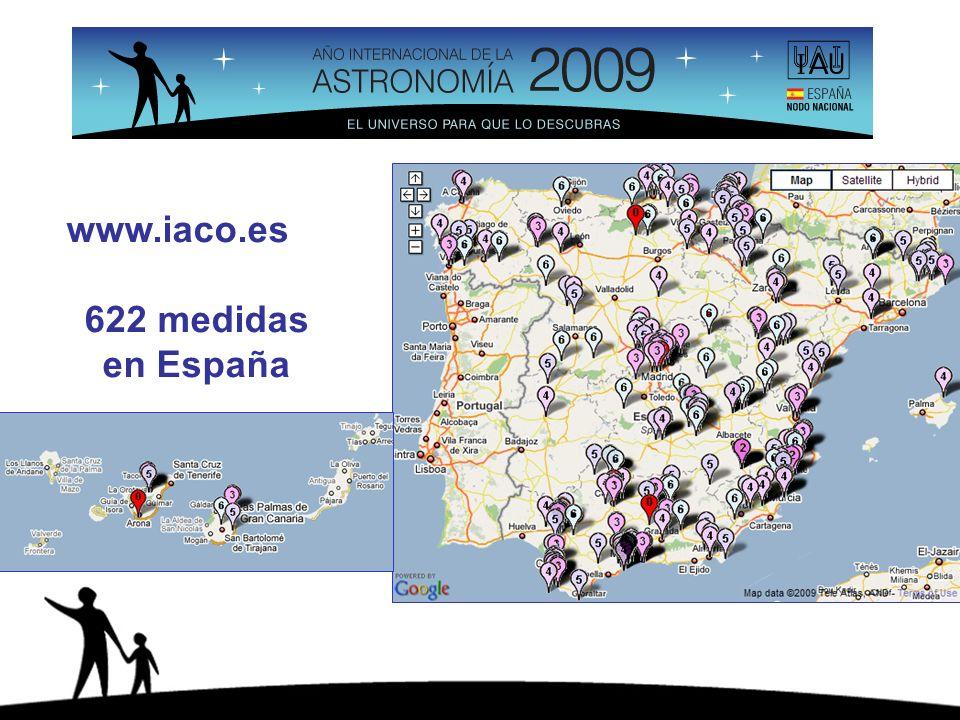 www.iaco.es 622 medidas en España