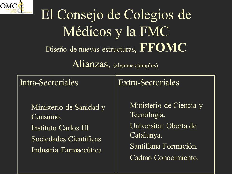 El Consejo de Colegios de Médicos y la FMC Diseño de nuevas estructuras, FFOMC Intra-Sectoriales Ministerio de Sanidad y Consumo. Instituto Carlos III