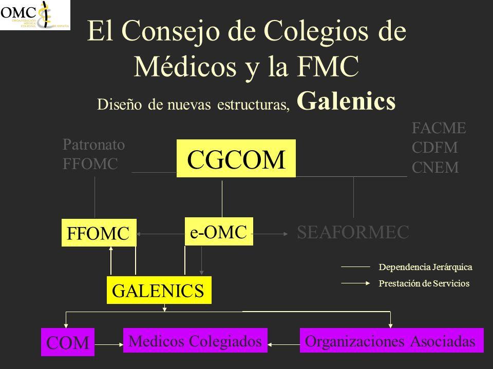 El Consejo de Colegios de Médicos y la FMC Diseño de nuevas estructuras, Galenics CGCOM SEAFORMEC FFOMC e-OMC GALENICS FACME CDFM CNEM Patronato FFOMC