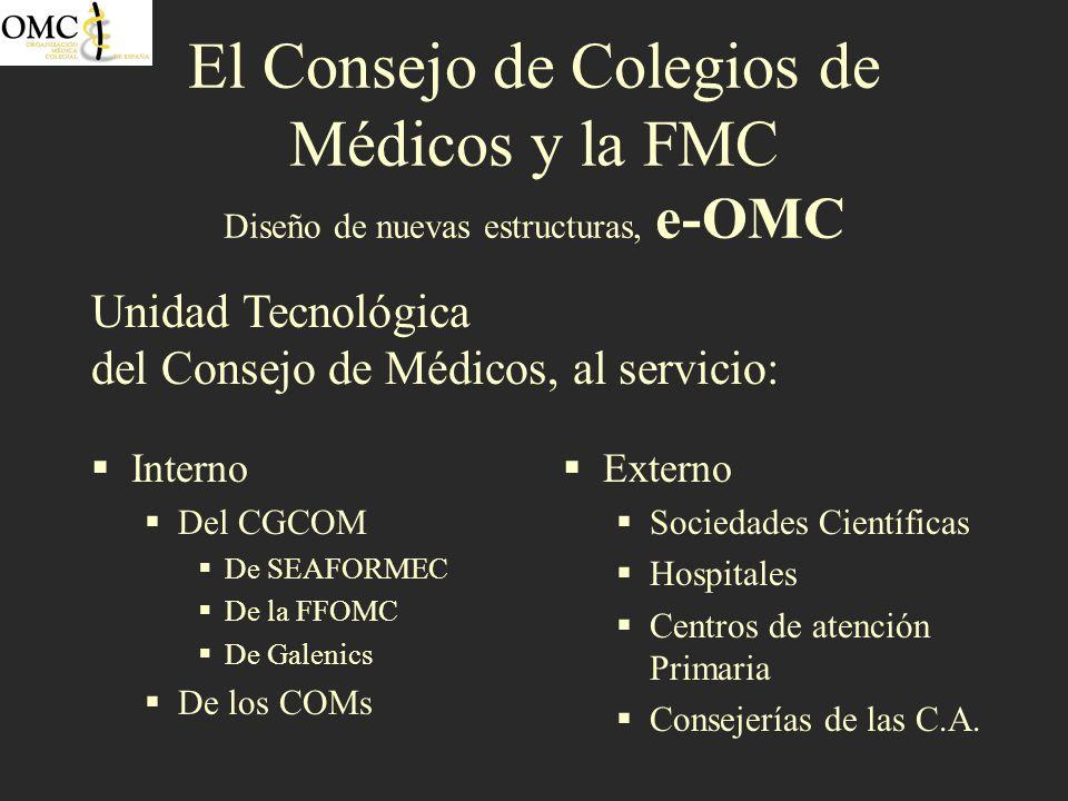 El Consejo de Colegios de Médicos y la FMC Diseño de nuevas estructuras, e-OMC Interno Del CGCOM De SEAFORMEC De la FFOMC De Galenics De los COMs Exte