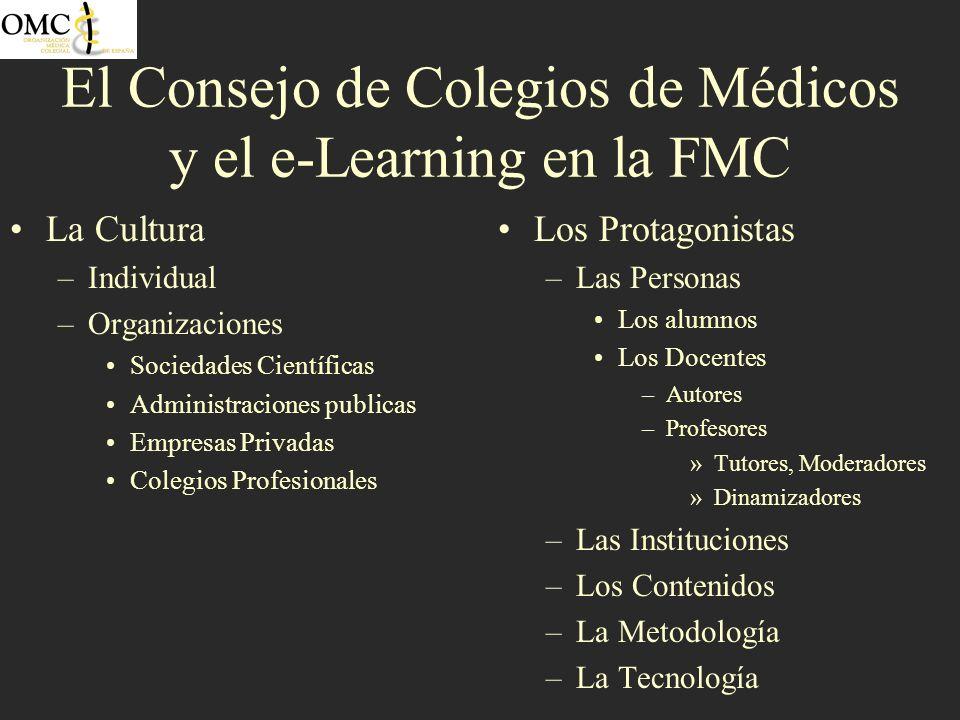 El Consejo de Colegios de Médicos y el e-Learning en la FMC La Cultura –Individual –Organizaciones Sociedades Científicas Administraciones publicas Em