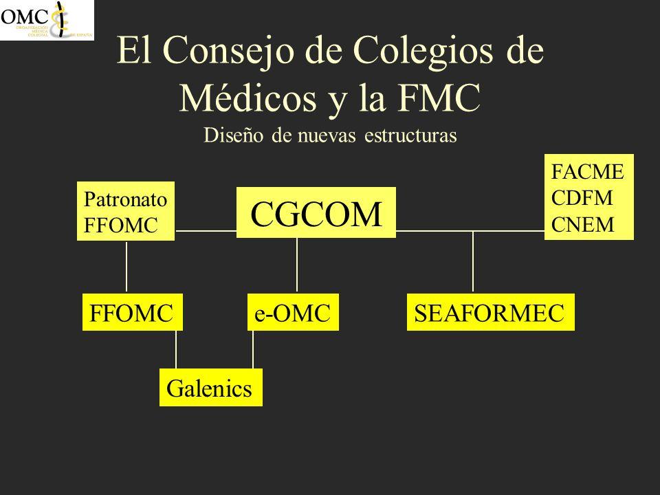 El Consejo de Colegios de Médicos y la FMC Diseño de nuevas estructuras, FFOMC Objetivos: Acordar convenios de colaboración con entidades públicas y privadas, del ámbito de la atención primaria y/o hospitalaria, con la finalidad de promover nuevos escenarios de gestión de recursos sanitarios, donde las prioridades sean la calidad, la eficiencia y la técnica