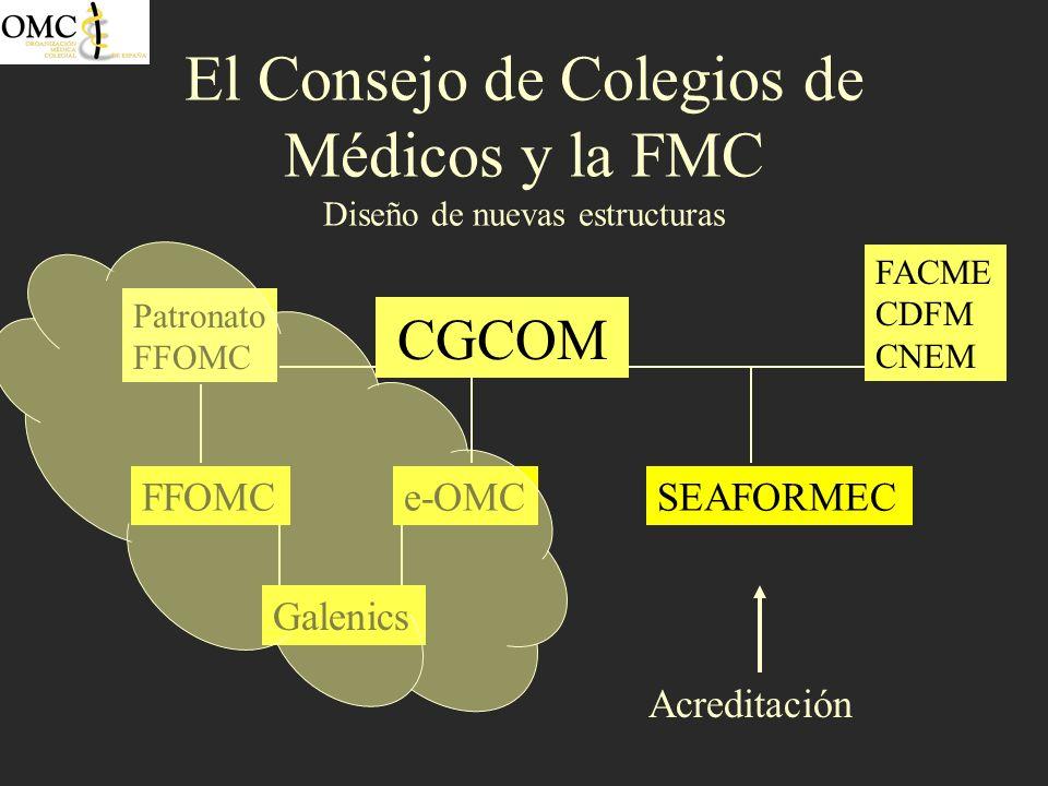 e-OMC El Consejo de Colegios de Médicos y la FMC Diseño de nuevas estructuras CGCOM SEAFORMECFFOMC Galenics FACME CDFM CNEM Patronato FFOMC Acreditaci