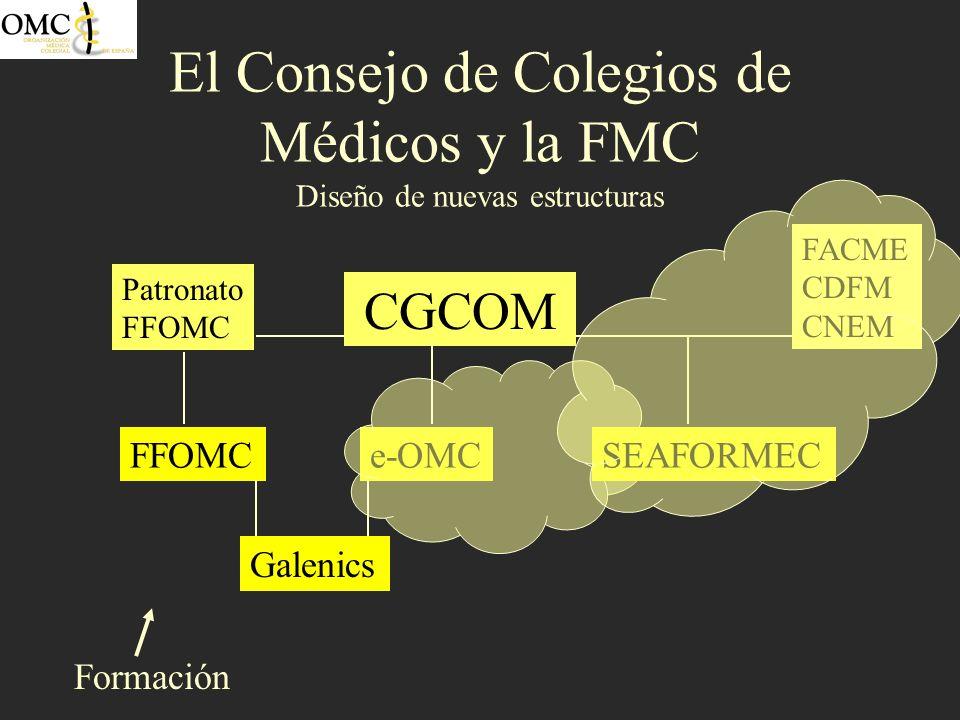 El Consejo de Colegios de Médicos y la FMC Diseño de nuevas estructuras CGCOM SEAFORMECFFOMCe-OMC Galenics FACME CDFM CNEM Patronato FFOMC Tecnológica