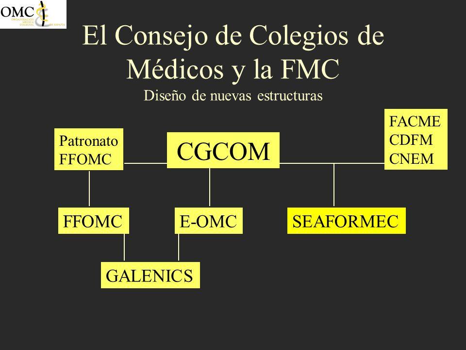 El Consejo de Colegios de Médicos y la FMC Diseño de nuevas estructuras, FFOMC CGCOM SEAFORMEC FFOMCe-OMC GALENICS FACME CDFM CNEM Patronato FFOMC Prestación de Servicios Dependencia Jerargica COM Medicos Colegiados Organizaciones Asociadas