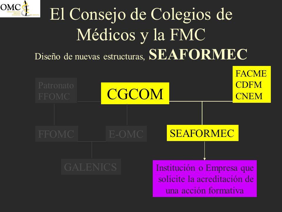 El Consejo de Colegios de Médicos y la FMC Diseño de nuevas estructuras, e-OMC CGCOM SEAFORMEC FFOMC e-OMC GALENICS FACME CDFM CNEM Patronato FFOMC COM Medicos ColegiadosOrganizaciones Asociadas Dependencia jerargica Prestación de Servicios