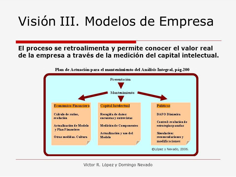 Víctor R. López y Domingo Nevado Visión III. Modelos de Empresa El proceso se retroalimenta y permite conocer el valor real de la empresa a través de