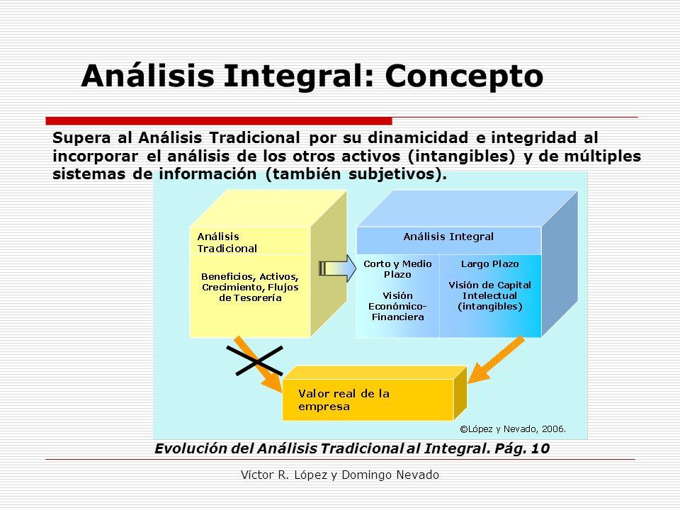 Víctor R. López y Domingo Nevado Análisis Integral: Concepto Evolución del Análisis Tradicional al Integral. Pág. 10 Supera al Análisis Tradicional po