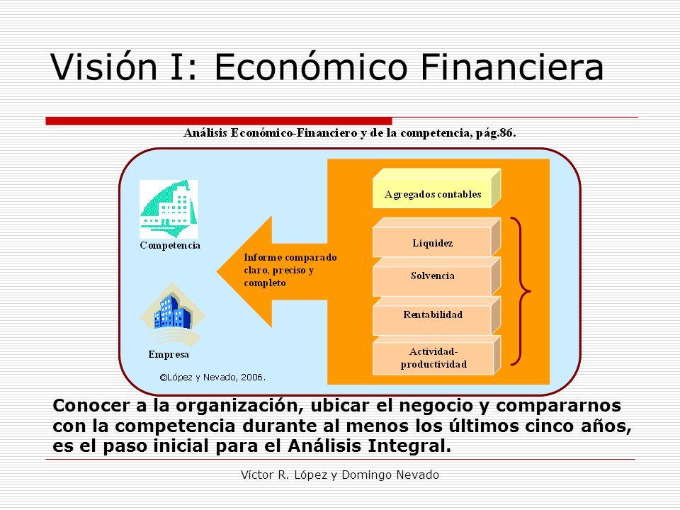 Víctor R. López y Domingo Nevado Visión I: Económico Financiera Conocer a la organización, ubicar el negocio y compararnos con la competencia durante