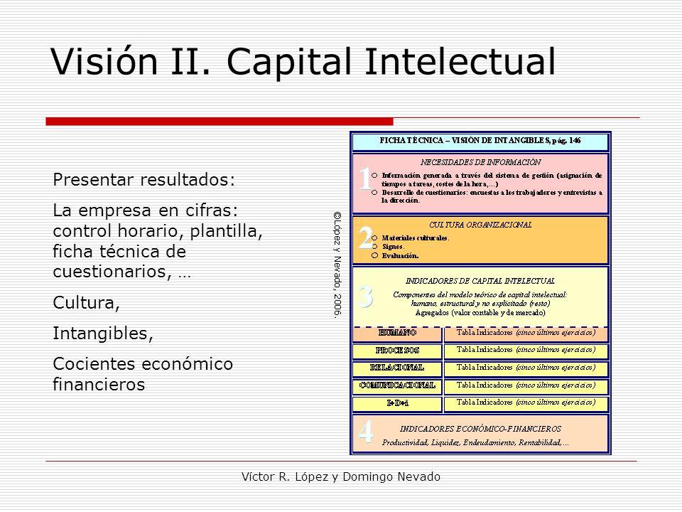 Víctor R. López y Domingo Nevado Visión II. Capital Intelectual Presentar resultados: La empresa en cifras: control horario, plantilla, ficha técnica