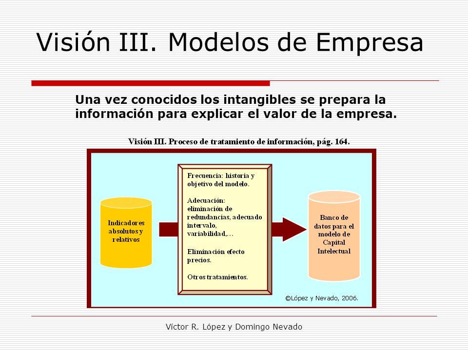 Víctor R. López y Domingo Nevado Visión III. Modelos de Empresa Una vez conocidos los intangibles se prepara la información para explicar el valor de