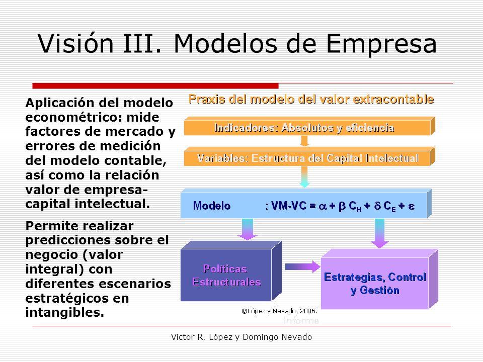 Víctor R. López y Domingo Nevado Visión III. Modelos de Empresa Aplicación del modelo econométrico: mide factores de mercado y errores de medición del