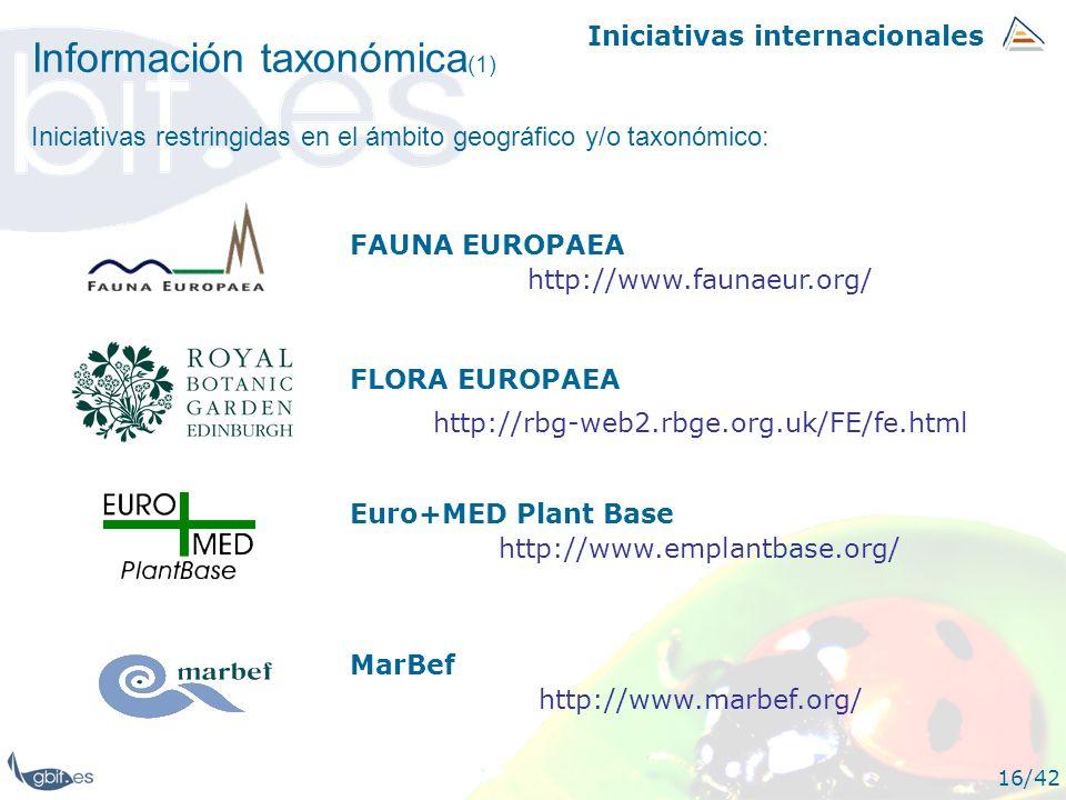 Iniciativas internacionales 16/42 Información taxonómica (1) http://www.emplantbase.org/ Euro+MED Plant Base FAUNA EUROPAEA http://www.faunaeur.org/ F