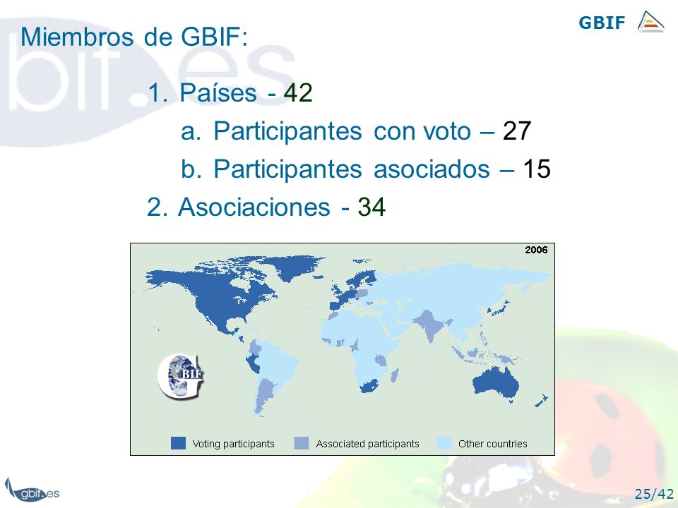 GBIF 25/42 Miembros de GBIF: 1. Países - 42 a. Participantes con voto – 27 b. Participantes asociados – 15 2. Asociaciones - 34