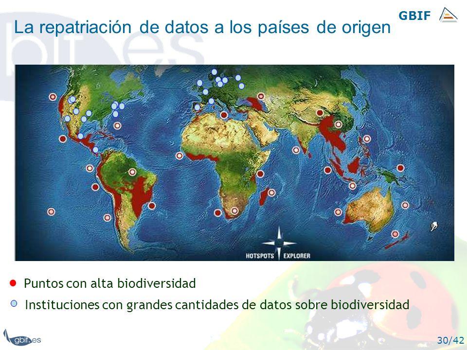 GBIF 30/42 La repatriación de datos a los países de origen Puntos con alta biodiversidad Instituciones con grandes cantidades de datos sobre biodivers