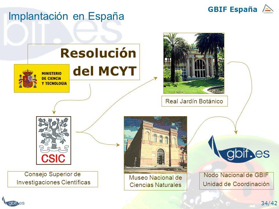 GBIF España 34/42 Implantación en España Museo Nacional de Ciencias Naturales Consejo Superior de Investigaciones Científicas Resolución del MCYT Nodo