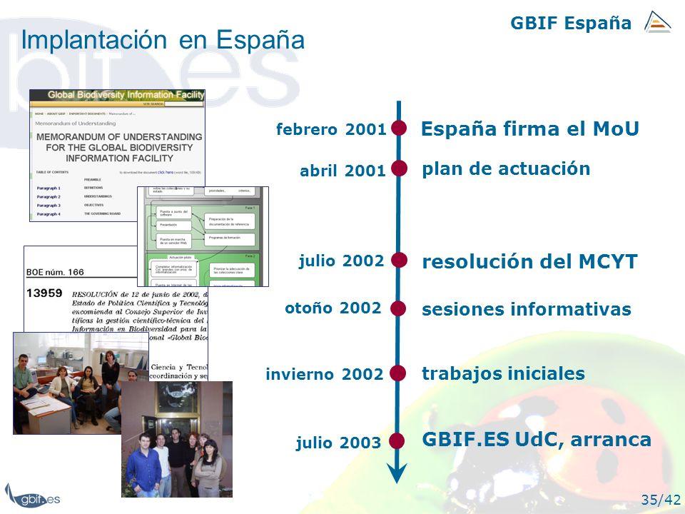 GBIF España 35/42 Implantación en España España firma el MoU plan de actuación abril 2001 resolución del MCYT sesiones informativas trabajos iniciales