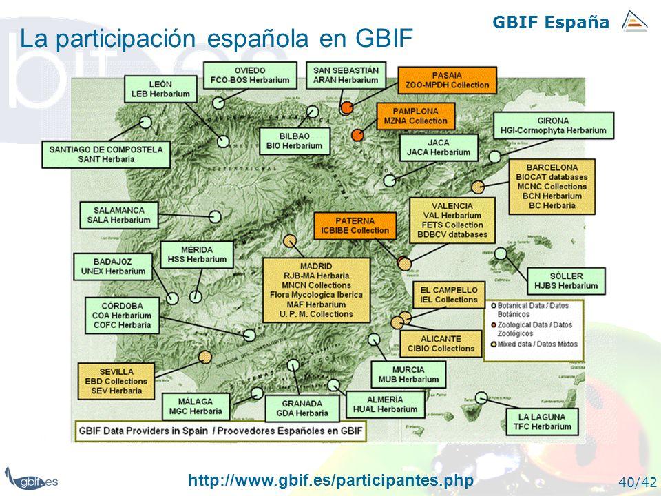 GBIF España 40/42 La participación española en GBIF http://www.gbif.es/participantes.php