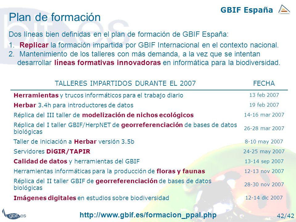 GBIF España 42/42 Plan de formación TALLERES IMPARTIDOS DURANTE EL 2007FECHA Herramientas y trucos informáticos para el trabajo diario 13 feb 2007 Her