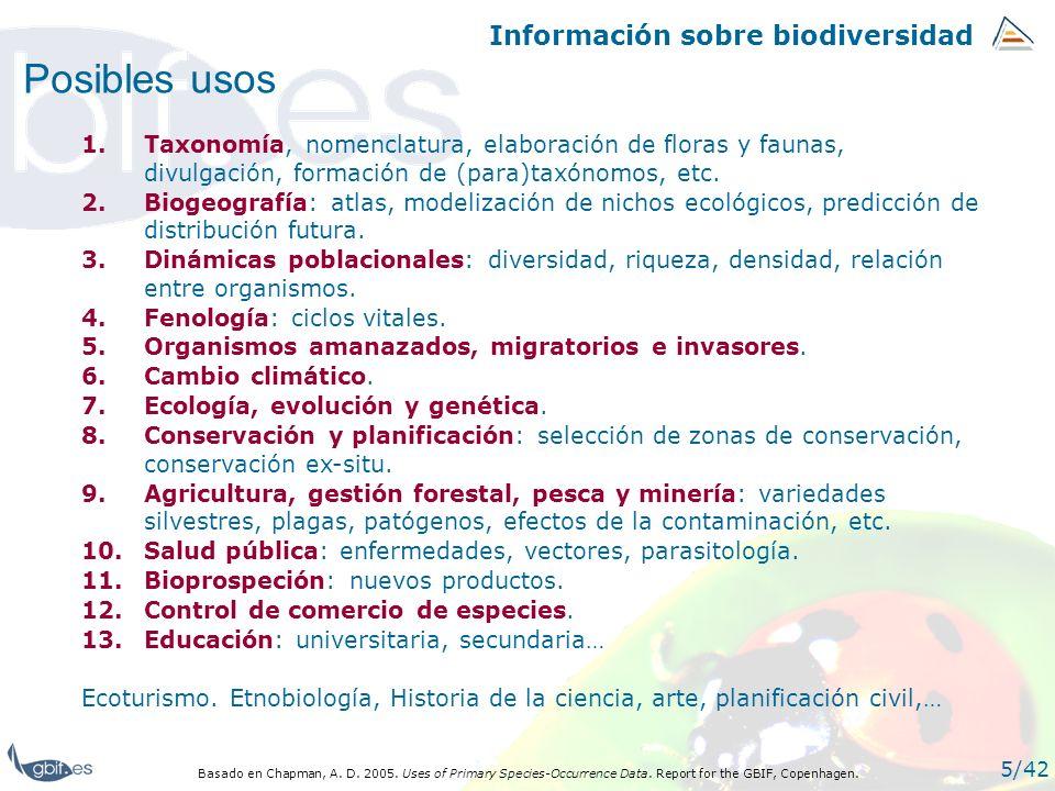 GBIF España 41/42 Software de informatización Para facilitar la participación de la comunidad científica española en GBIF, la Unidad de Coordinación de GBIF España tiene líneas de desarrollo de software de informatización otras herramientas afines: http://www.gbif.es/software.php HERBAR y ZOORBAR: informatización y gestión de colecciones de historia natural BIBMASTER: gestión integral de información de proyectos sobre biodiversidad: bibliografía, nomenclatura y taxonomía, citas, etc.