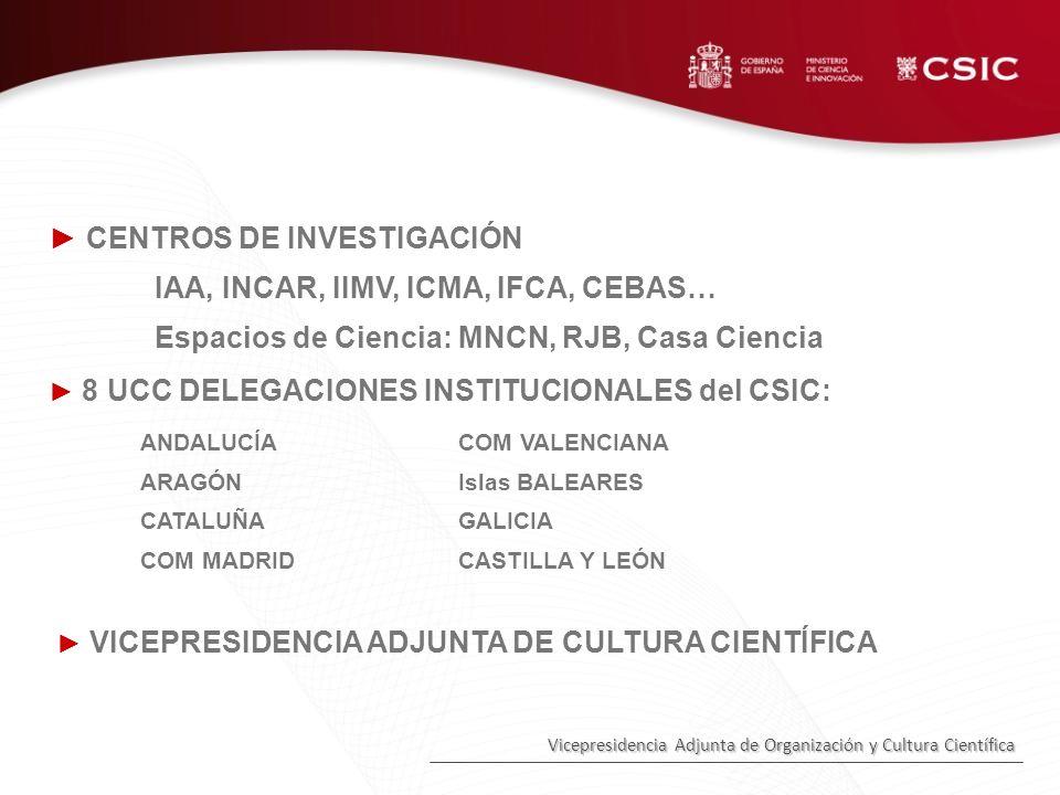 Vicepresidencia Adjunta de Organización y Cultura Científica CENTROS DE INVESTIGACIÓN IAA, INCAR, IIMV, ICMA, IFCA, CEBAS… Espacios de Ciencia: MNCN,