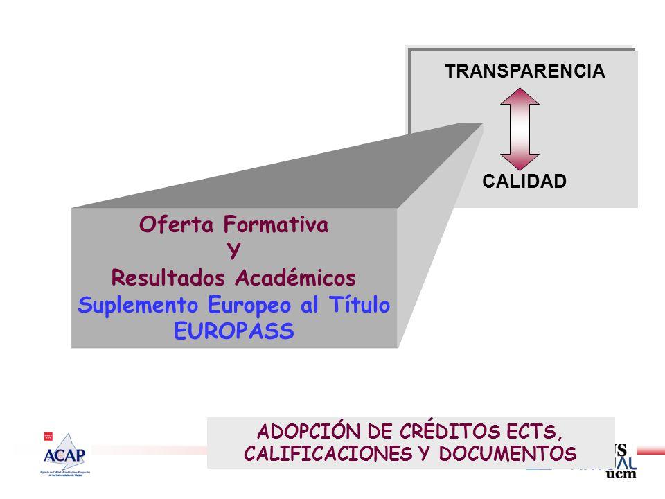 TRANSPARENCIA CALIDAD ADOPCIÓN DE CRÉDITOS ECTS, CALIFICACIONES Y DOCUMENTOS Oferta Formativa Y Resultados Académicos Suplemento Europeo al Título EUROPASS