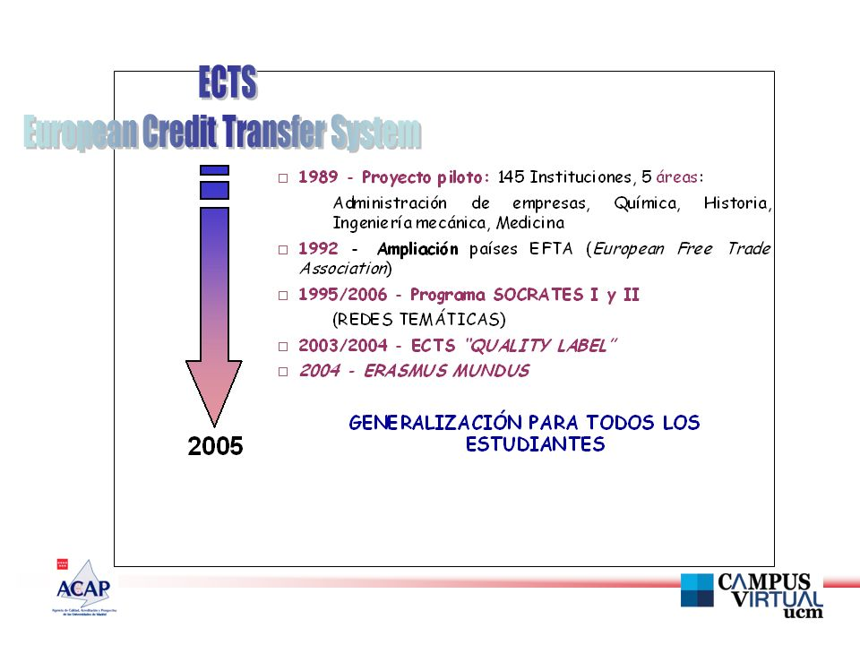 MARZO 2004 ECTS - LEY m ECTS - NO LEY ECTS - LEY m ECTS - NO LEY EN ESTUDIO NO ECTS MARZO 2004 ECTS - LEY m ECTS - NO LEY ECTS - LEY m ECTS - NO LEY EN ESTUDIO NO ECTS ADOPCIÓN SISTEMA DE CRÉDITOS ECTS