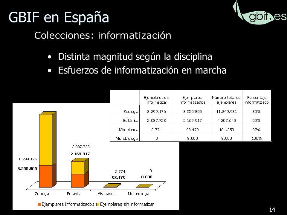 14 Distinta magnitud según la disciplina Esfuerzos de informatización en marcha GBIF en España Colecciones: informatización
