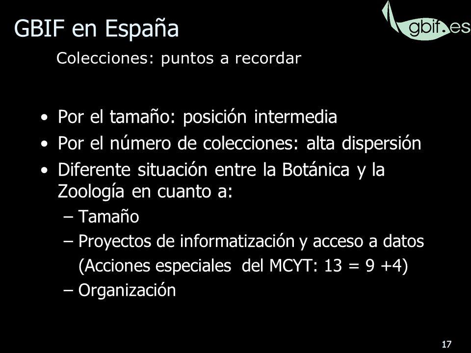 17 Por el tamaño: posición intermedia Por el número de colecciones: alta dispersión Diferente situación entre la Botánica y la Zoología en cuanto a: –Tamaño –Proyectos de informatización y acceso a datos (Acciones especiales del MCYT: 13 = 9 +4) –Organización GBIF en España Colecciones: puntos a recordar