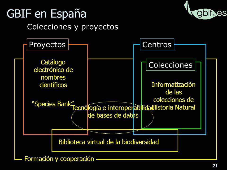 21 GBIF en España Colecciones y proyectos Proyectos Centros Colecciones Formación y cooperación Informatización de las colecciones de Historia Natural Biblioteca virtual de la biodiversidad Tecnología e interoperabilidad de bases de datos Catálogo electrónico de nombres científicos Species Bank