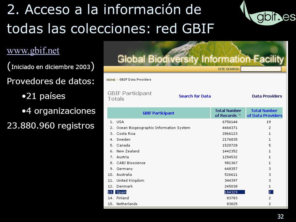 32 www.gbif.net ( Iniciado en diciembre 2003 ) Provedores de datos: 21 países 4 organizaciones 23.880.960 registros 2.