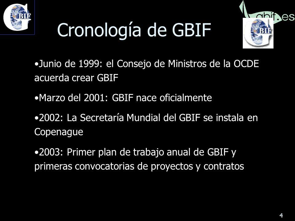 4 Junio de 1999: el Consejo de Ministros de la OCDE acuerda crear GBIF Marzo del 2001: GBIF nace oficialmente 2002: La Secretaría Mundial del GBIF se instala en Copenague 2003: Primer plan de trabajo anual de GBIF y primeras convocatorias de proyectos y contratos Cronología de GBIF