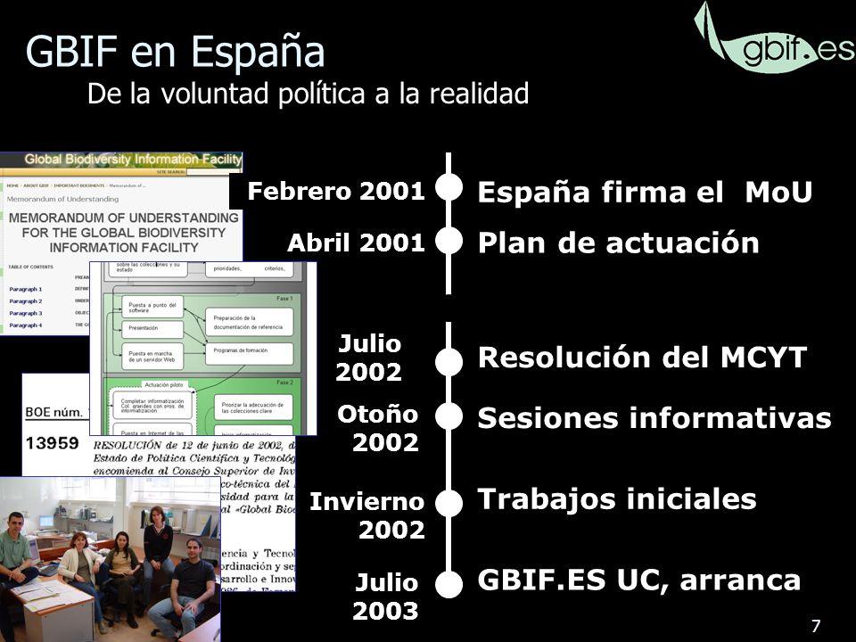 7 España firma el MoU Plan de actuación Abril 2001 Resolución del MCYT Sesiones informativas Trabajos iniciales GBIF.ES UC, arranca De la voluntad política a la realidad GBIF en España Febrero 2001 Invierno 2002 Otoño 2002 Julio 2002 Julio 2003